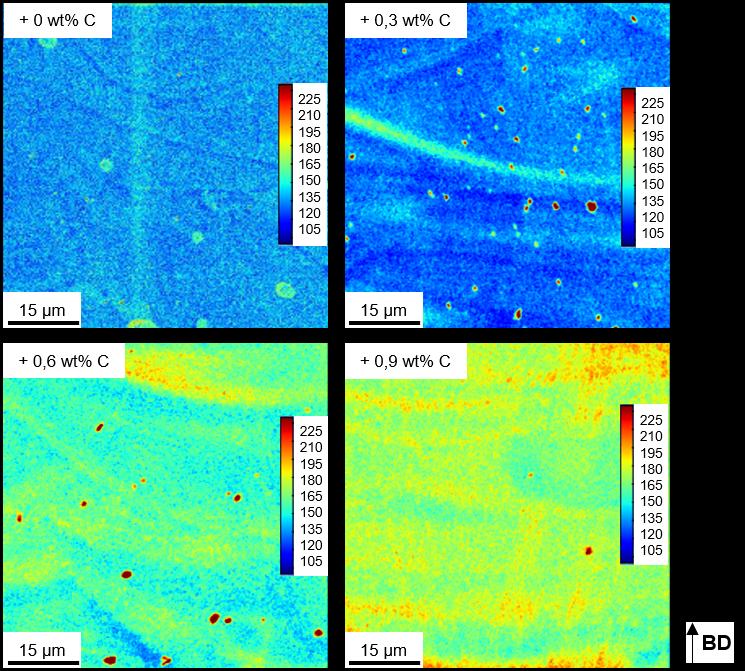 Bild 1: Elektronenstrahlmikroanalyse des Kohlenstoff-Gehaltes im as-built Zustand der verschiedenen Legierungen. © RWTH DAP/ IEHK.